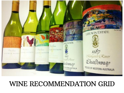 Wine Recommendation Grid